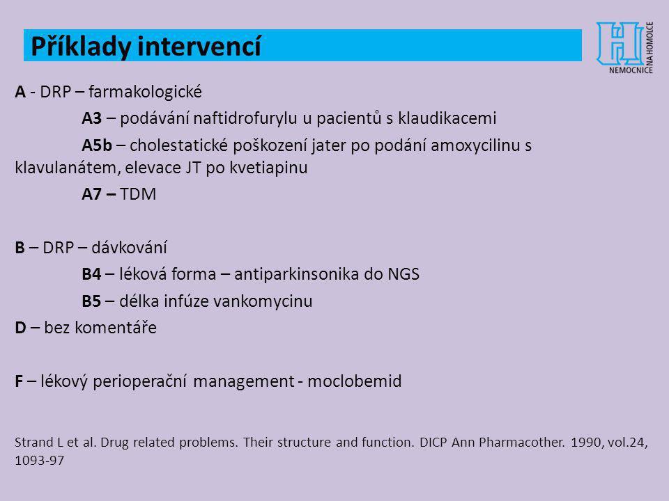 Příklady intervencí