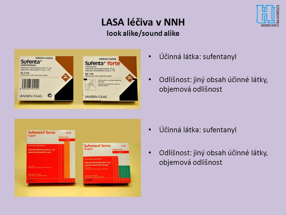 LASA léčiva v NNH look alike/sound alike