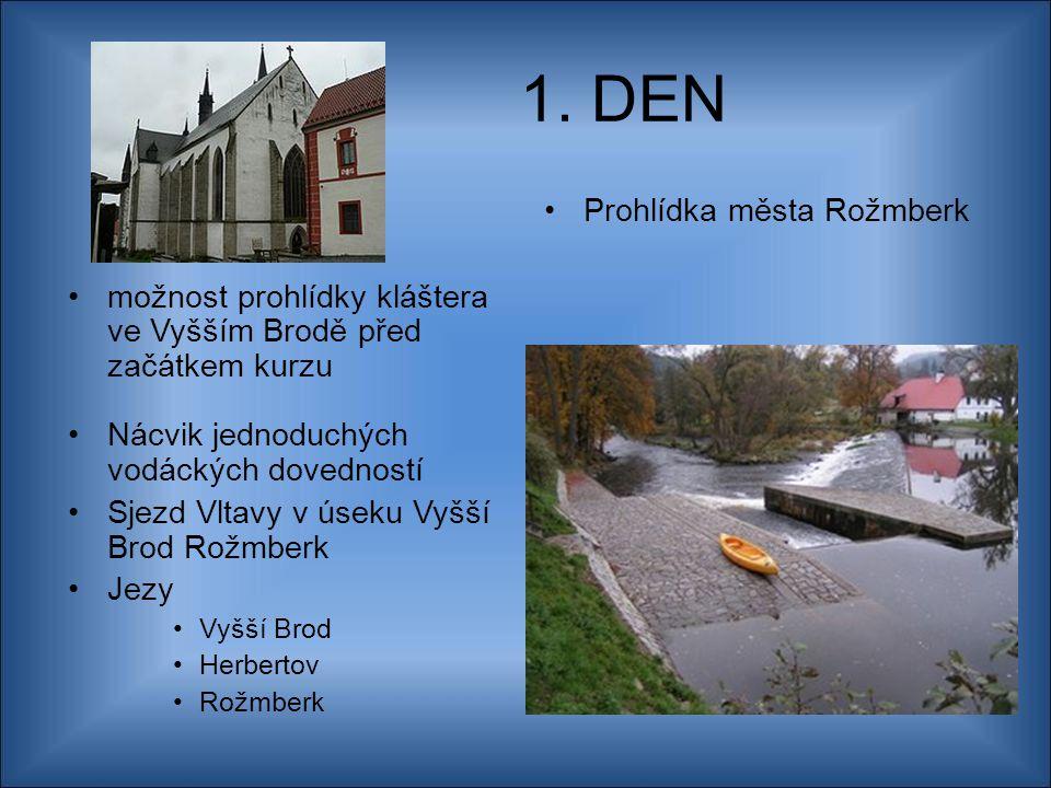 1. DEN Prohlídka města Rožmberk