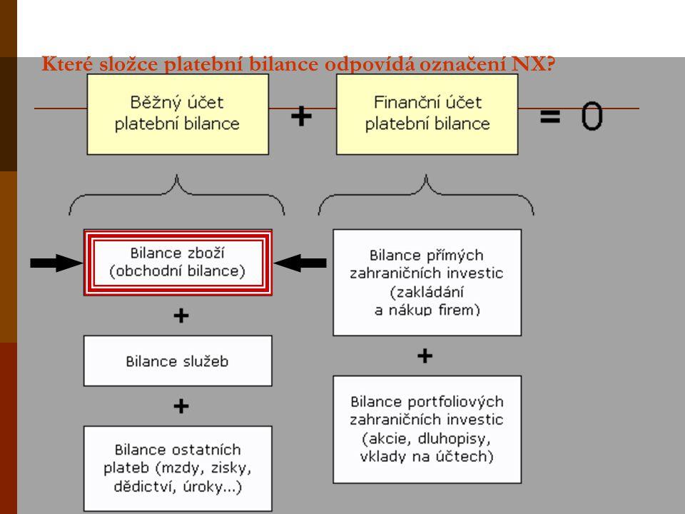 Které složce platební bilance odpovídá označení NX