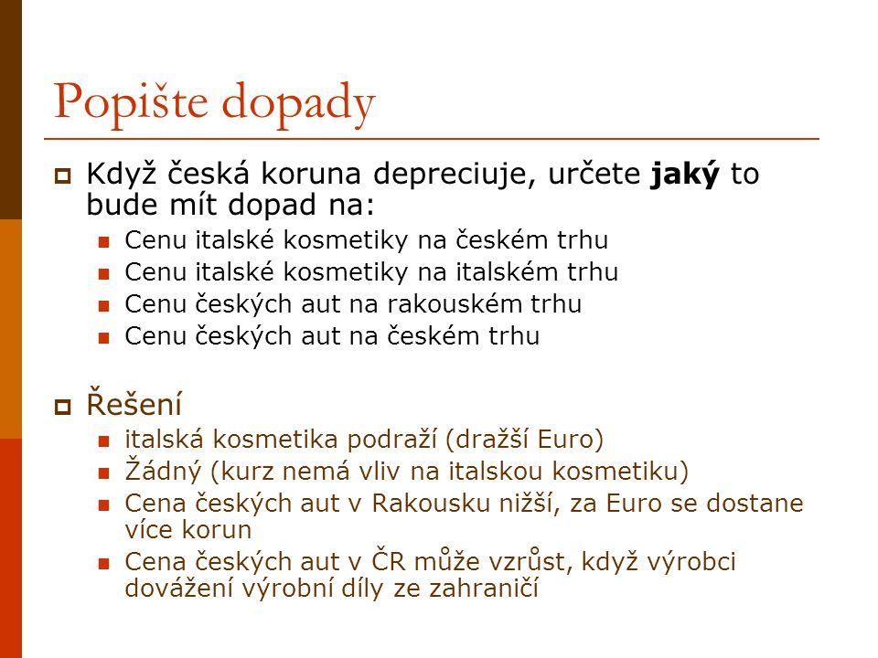 Popište dopady Když česká koruna depreciuje, určete jaký to bude mít dopad na: Cenu italské kosmetiky na českém trhu.