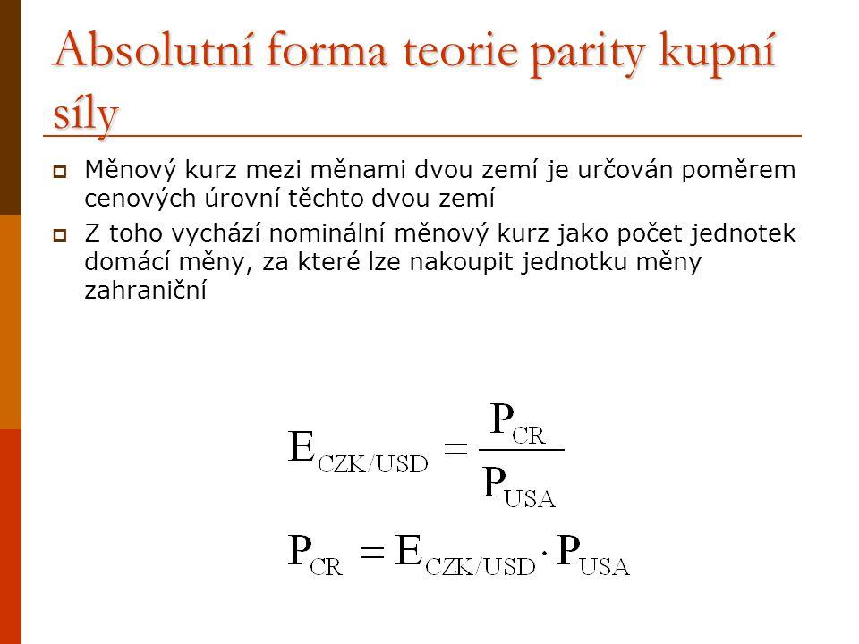Absolutní forma teorie parity kupní síly