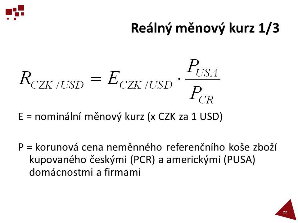 Reálný měnový kurz 1/3 E = nominální měnový kurz (x CZK za 1 USD)