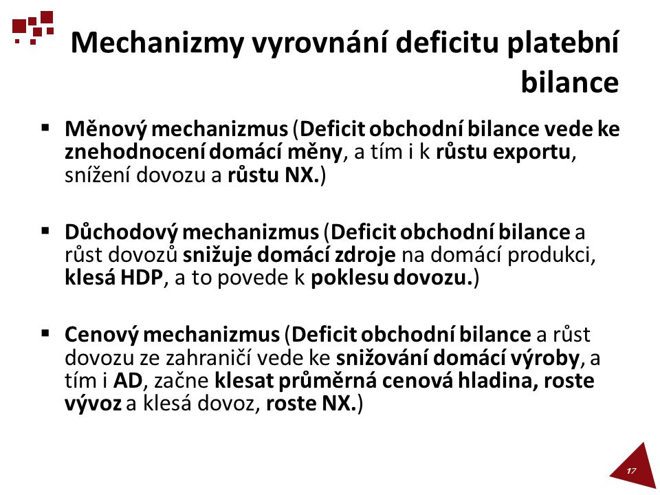 Mechanizmy vyrovnání deficitu platební bilance