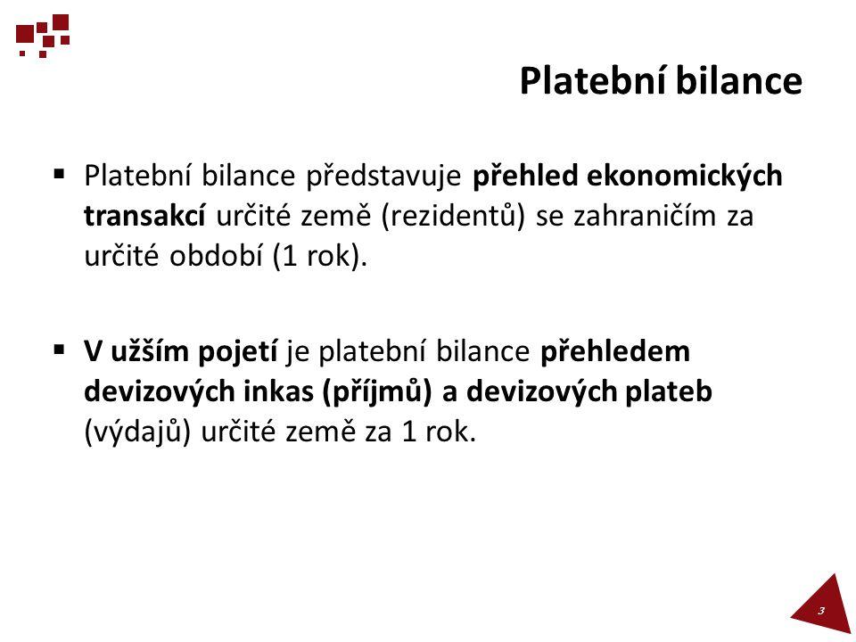 Platební bilance Platební bilance představuje přehled ekonomických transakcí určité země (rezidentů) se zahraničím za určité období (1 rok).