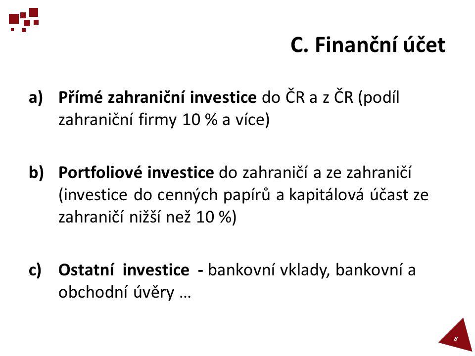 C. Finanční účet Přímé zahraniční investice do ČR a z ČR (podíl zahraniční firmy 10 % a více)