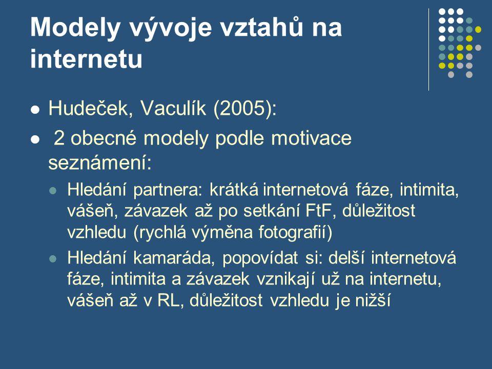 Modely vývoje vztahů na internetu