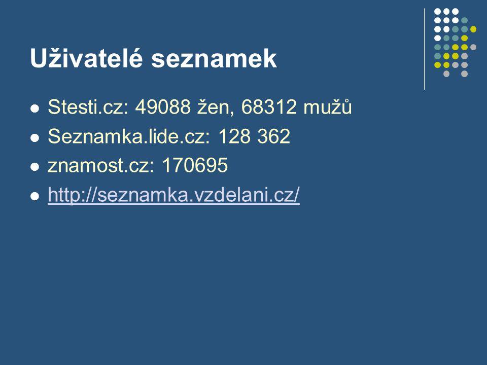 Uživatelé seznamek Stesti.cz: 49088 žen, 68312 mužů