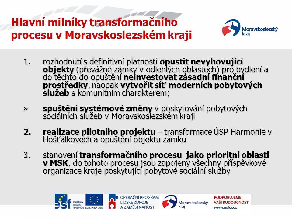 Hlavní milníky transformačního procesu v Moravskoslezském kraji