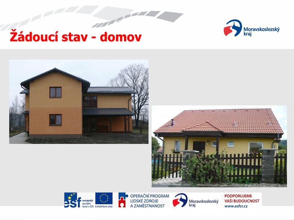 Žádoucí stav - domov
