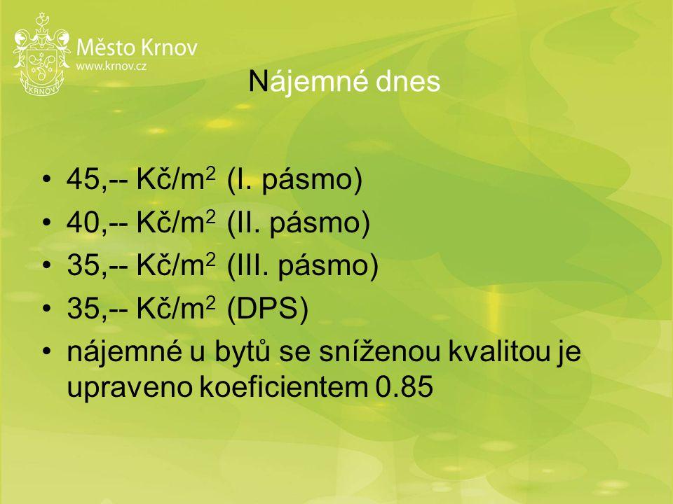 Nájemné dnes 45,-- Kč/m2 (I. pásmo) 40,-- Kč/m2 (II. pásmo) 35,-- Kč/m2 (III. pásmo) 35,-- Kč/m2 (DPS)