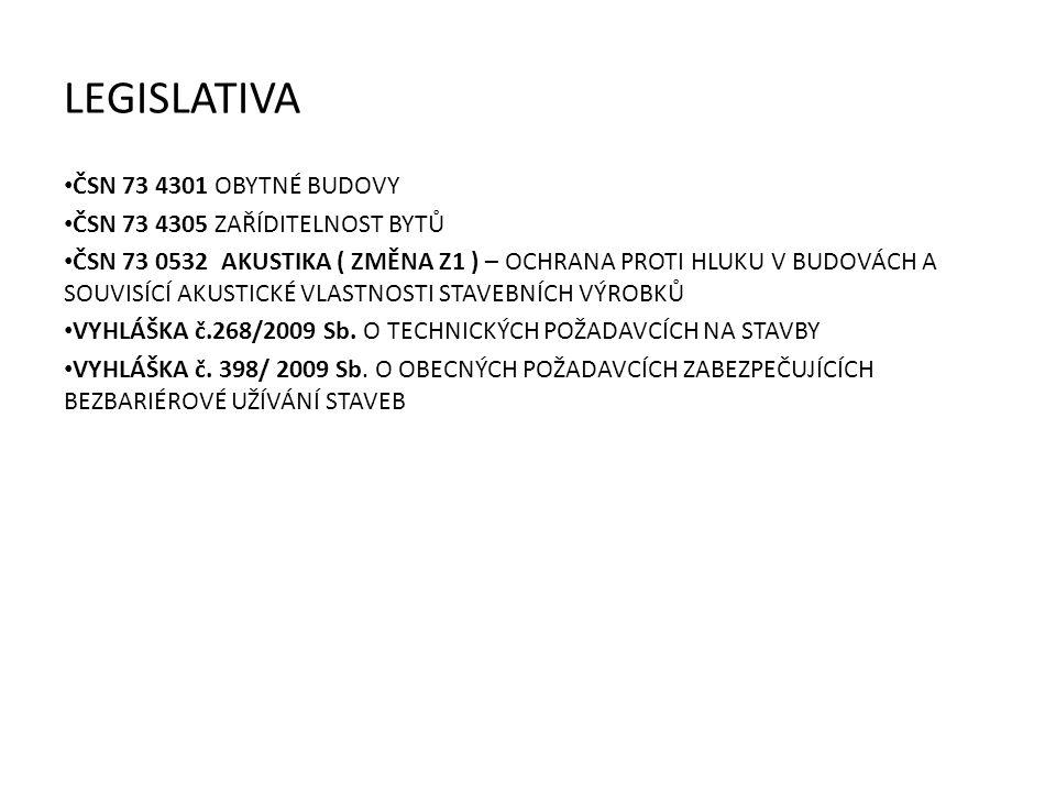 LEGISLATIVA ČSN 73 4301 OBYTNÉ BUDOVY ČSN 73 4305 ZAŘÍDITELNOST BYTŮ