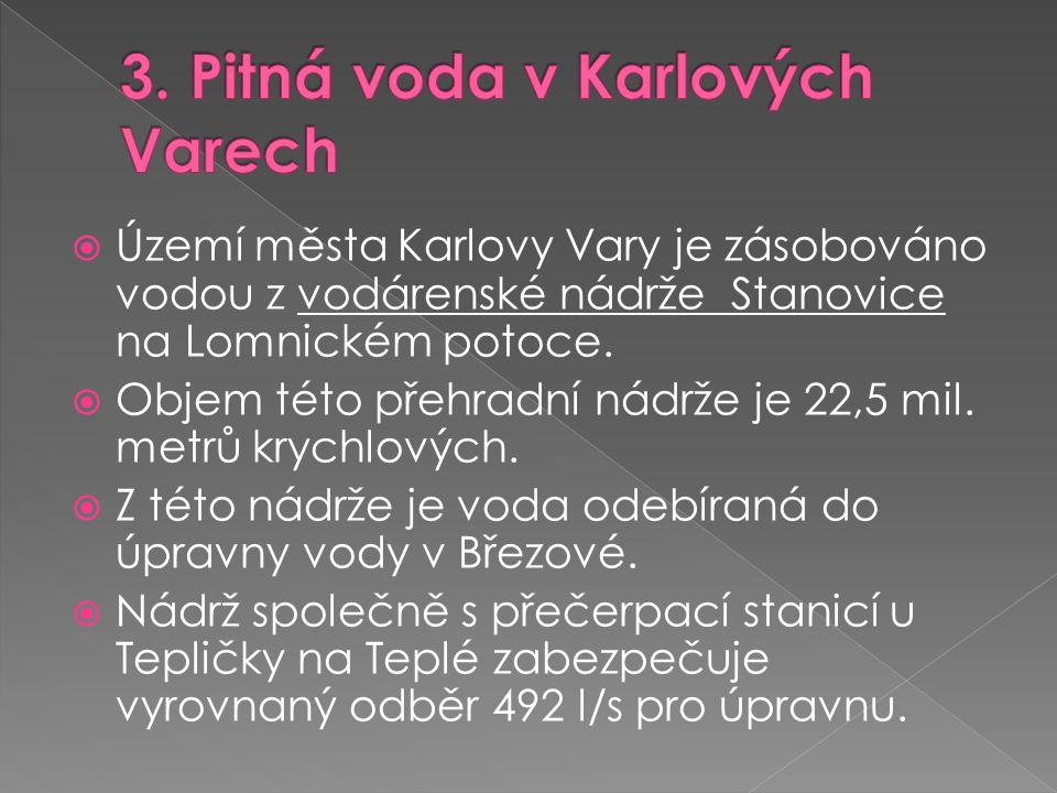 3. Pitná voda v Karlových Varech