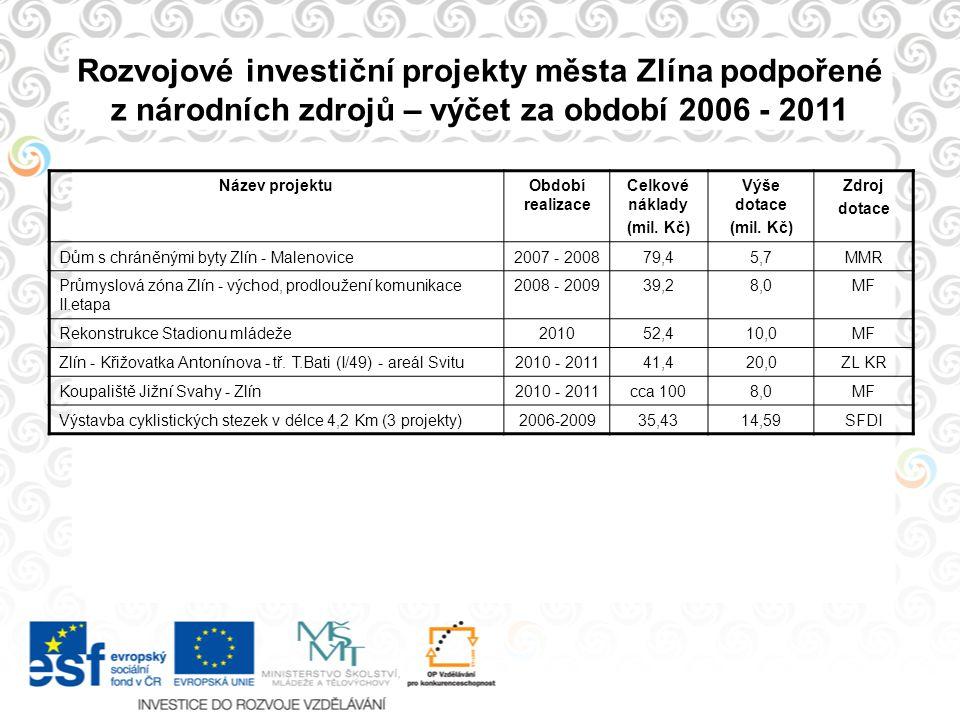 Rozvojové investiční projekty města Zlína podpořené z národních zdrojů – výčet za období 2006 - 2011