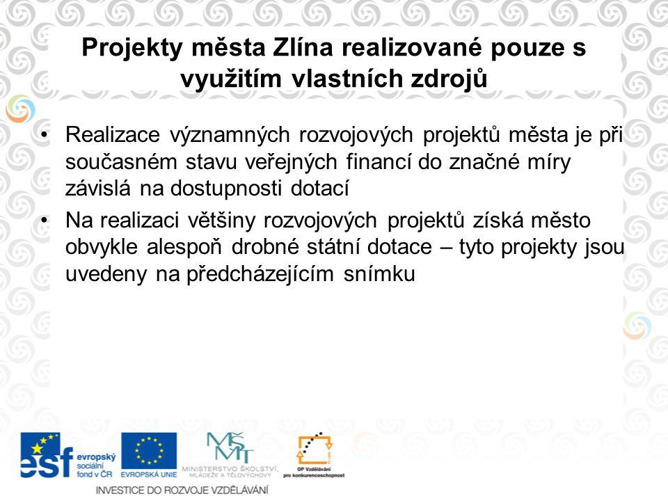 Projekty města Zlína realizované pouze s využitím vlastních zdrojů