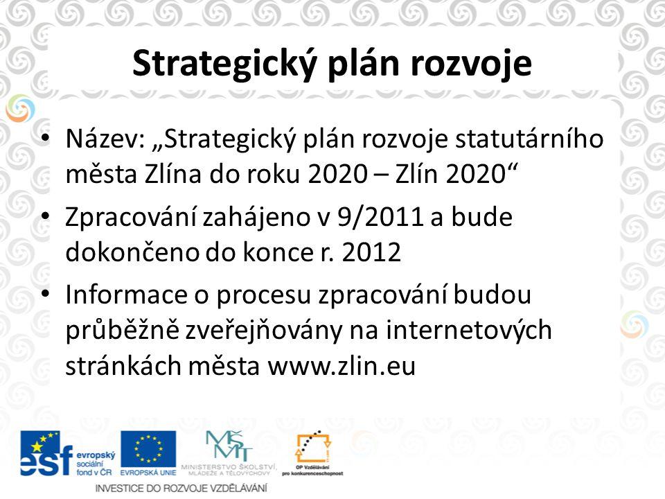 Strategický plán rozvoje