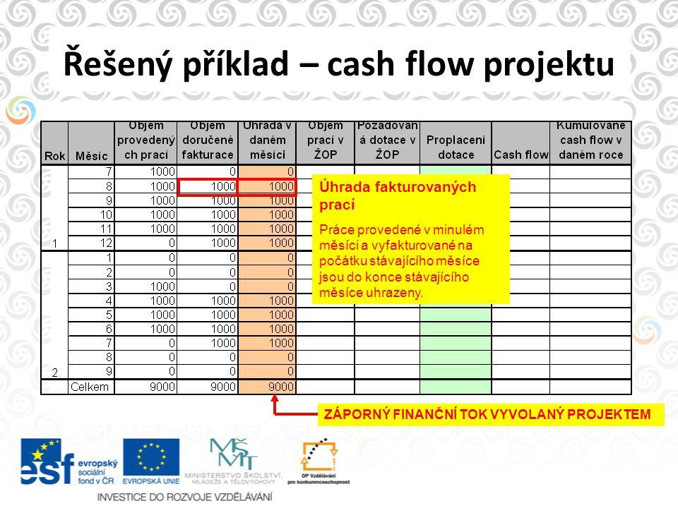 Řešený příklad – cash flow projektu