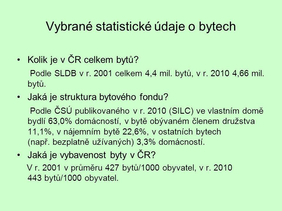 Vybrané statistické údaje o bytech