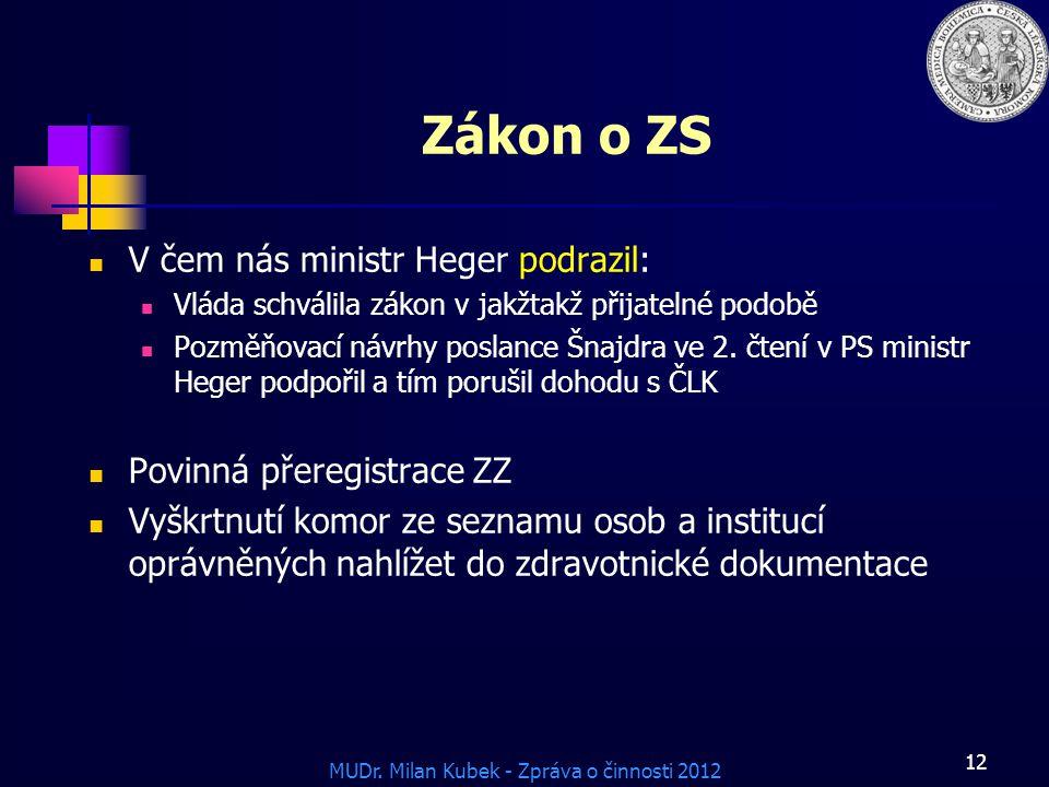 Zákon o ZS V čem nás ministr Heger podrazil: Povinná přeregistrace ZZ