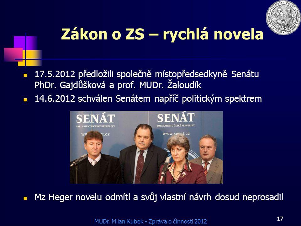 Zákon o ZS – rychlá novela