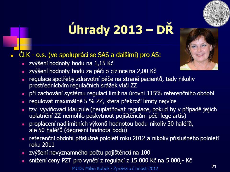 Úhrady 2013 – DŘ ČLK - o.s. (ve spolupráci se SAS a dalšími) pro AS:
