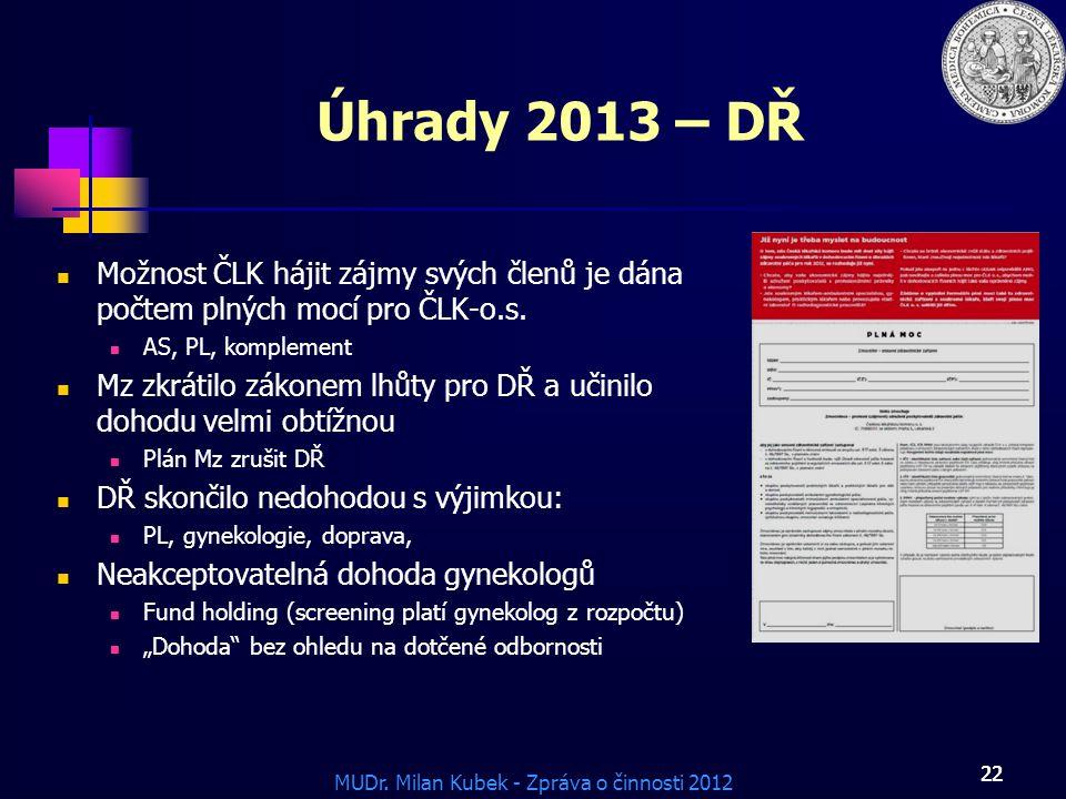Úhrady 2013 – DŘ Možnost ČLK hájit zájmy svých členů je dána počtem plných mocí pro ČLK-o.s. AS, PL, komplement.