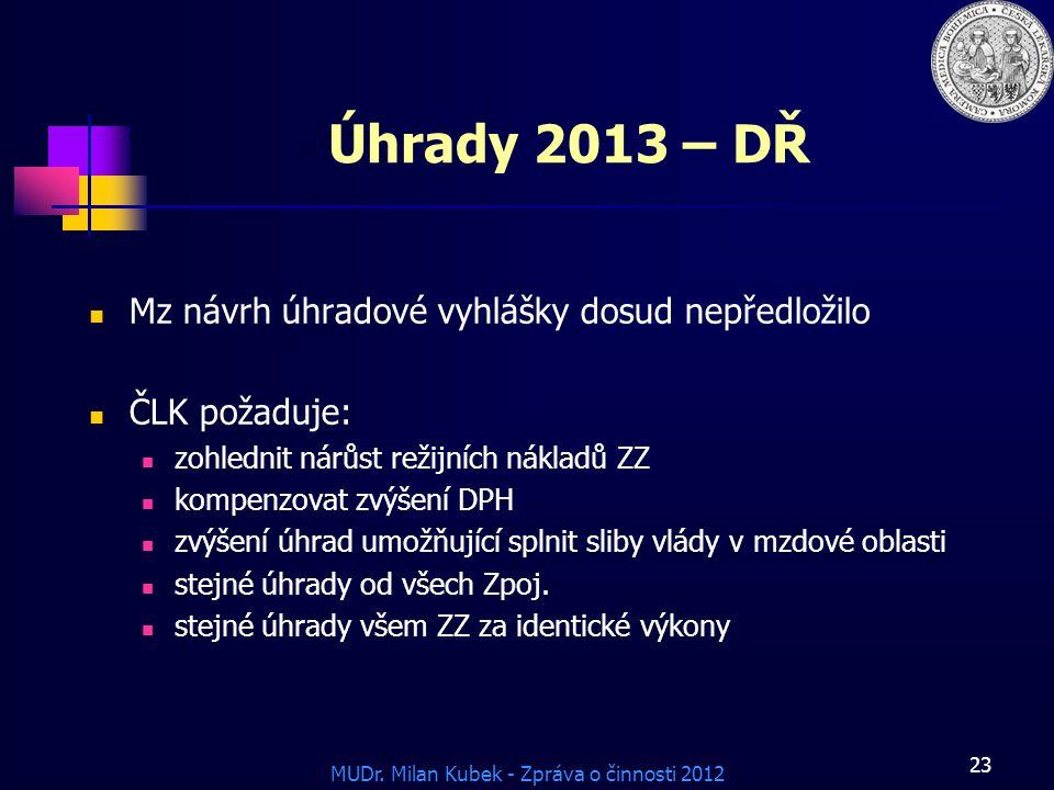 Úhrady 2013 – DŘ Mz návrh úhradové vyhlášky dosud nepředložilo