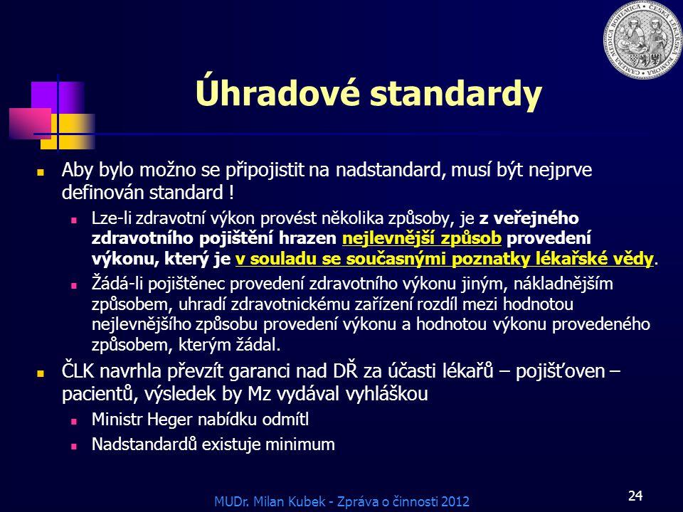 Úhradové standardy Aby bylo možno se připojistit na nadstandard, musí být nejprve definován standard !