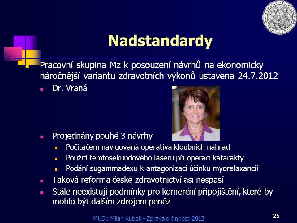 Nadstandardy Pracovní skupina Mz k posouzení návrhů na ekonomicky náročnější variantu zdravotních výkonů ustavena 24.7.2012.