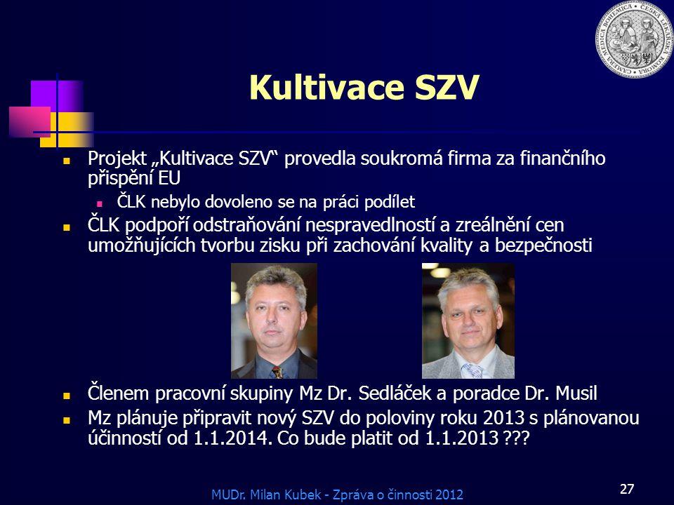 """Kultivace SZV Projekt """"Kultivace SZV provedla soukromá firma za finančního přispění EU. ČLK nebylo dovoleno se na práci podílet."""