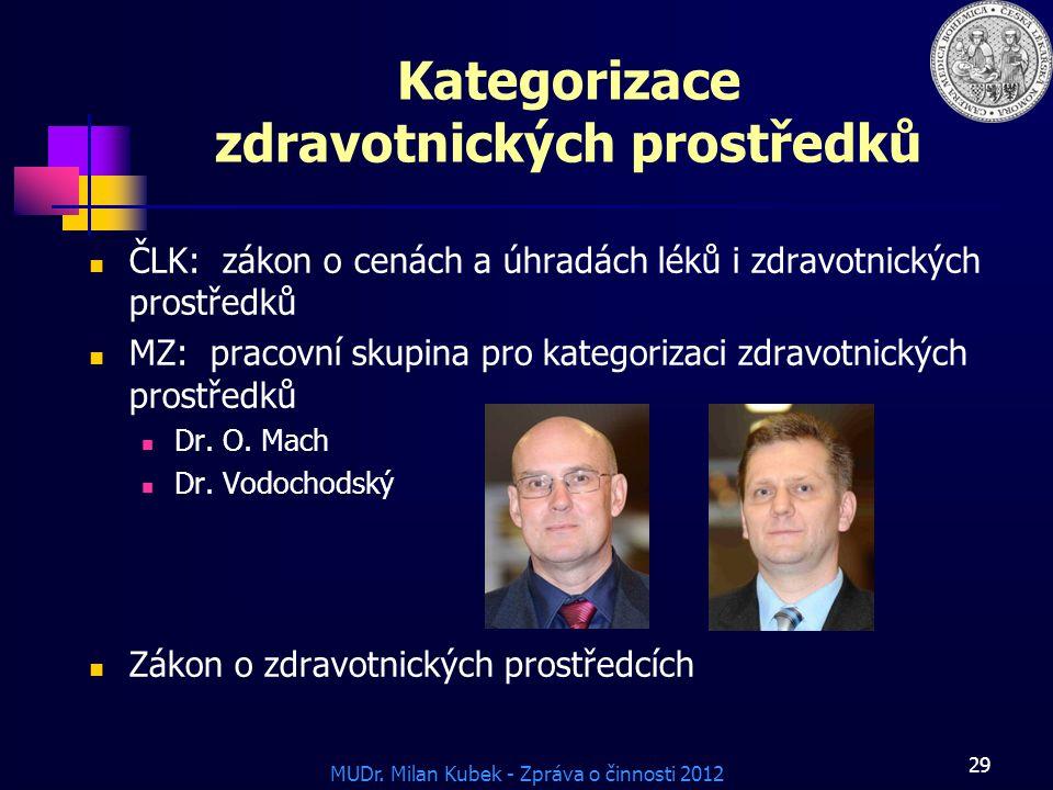 Kategorizace zdravotnických prostředků