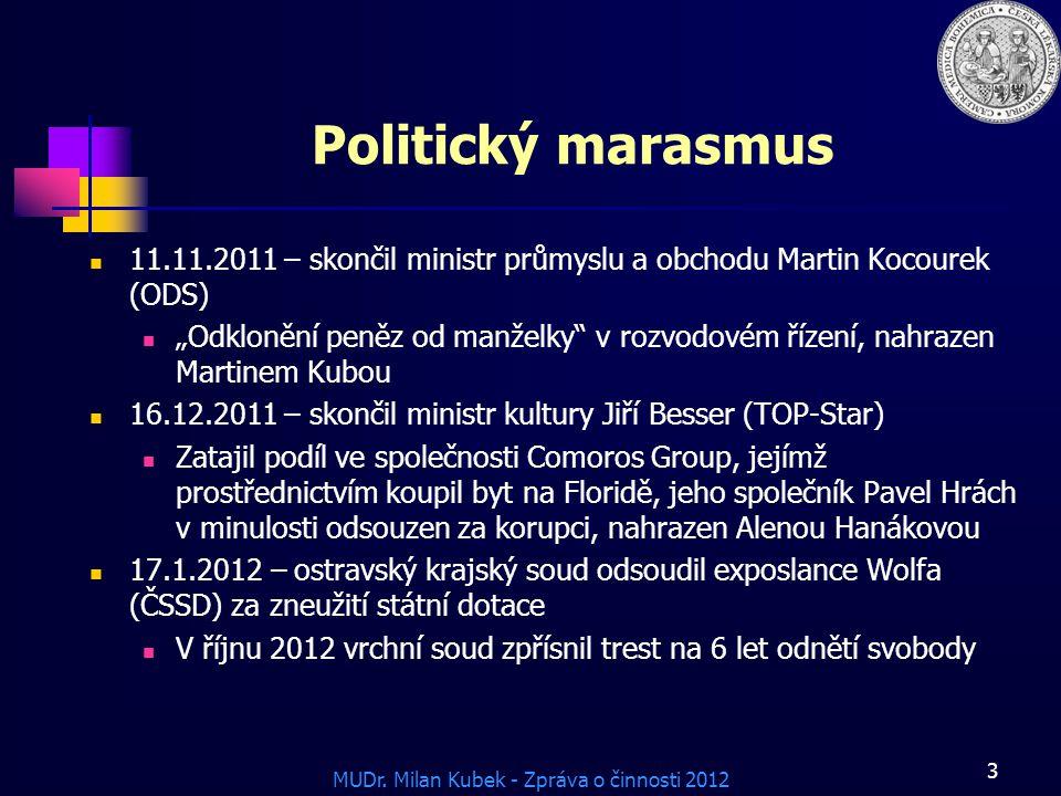 Politický marasmus 11.11.2011 – skončil ministr průmyslu a obchodu Martin Kocourek (ODS)