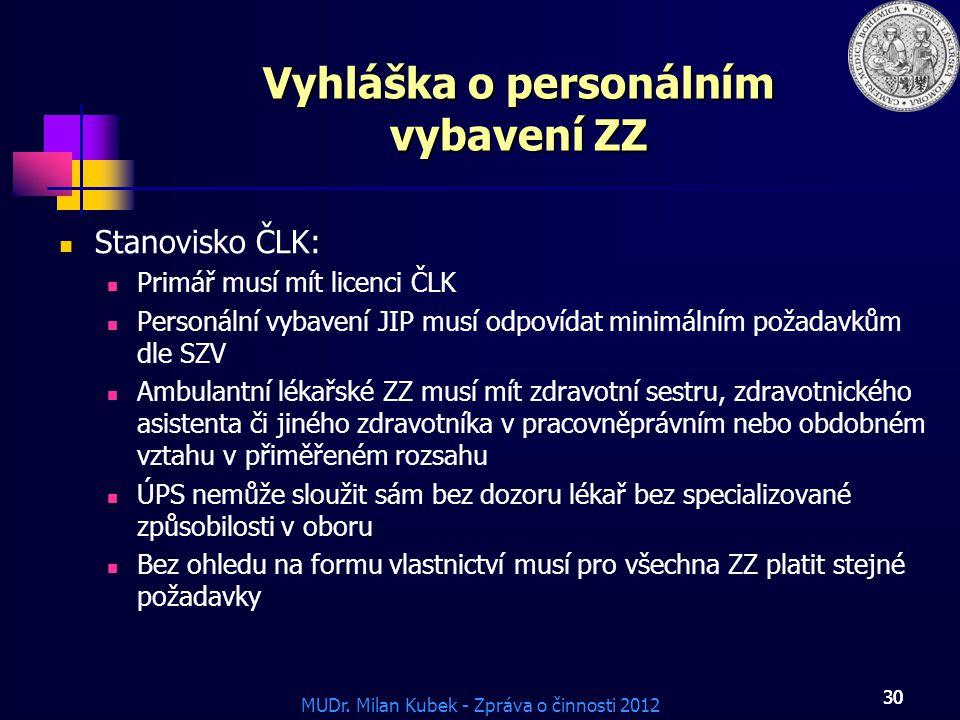 Vyhláška o personálním vybavení ZZ