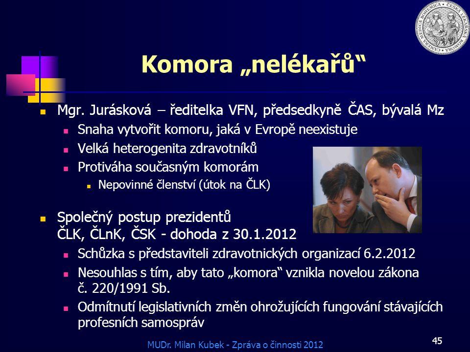 """Komora """"nelékařů Mgr. Jurásková – ředitelka VFN, předsedkyně ČAS, bývalá Mz. Snaha vytvořit komoru, jaká v Evropě neexistuje."""