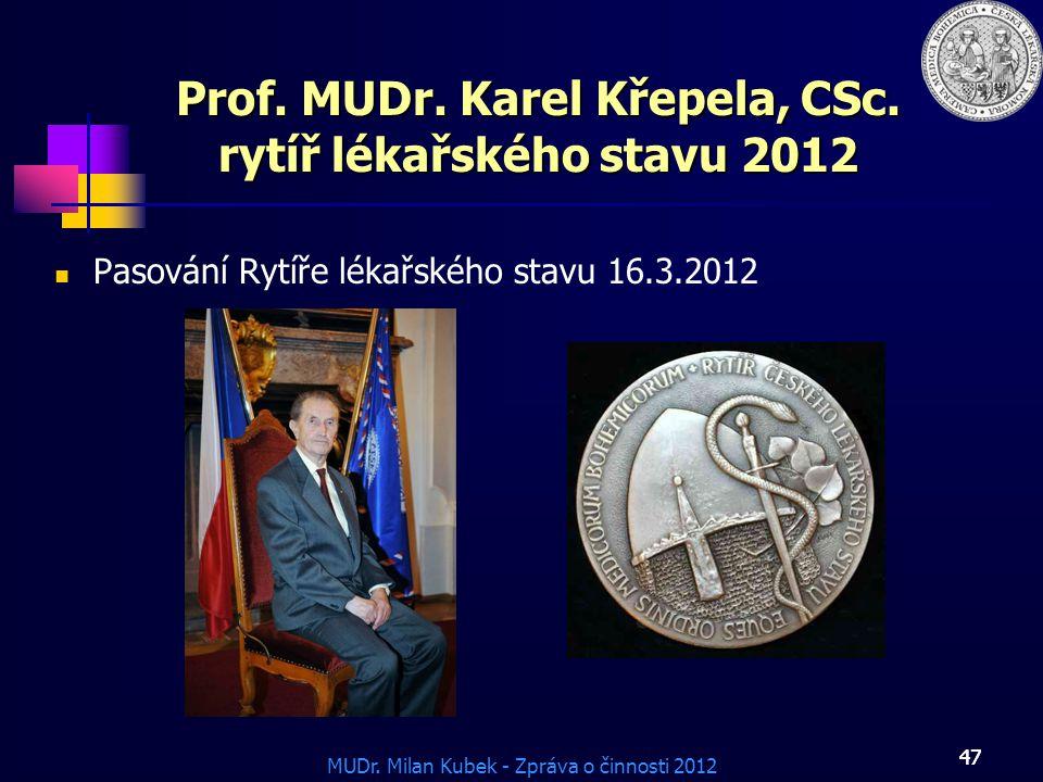 Prof. MUDr. Karel Křepela, CSc. rytíř lékařského stavu 2012