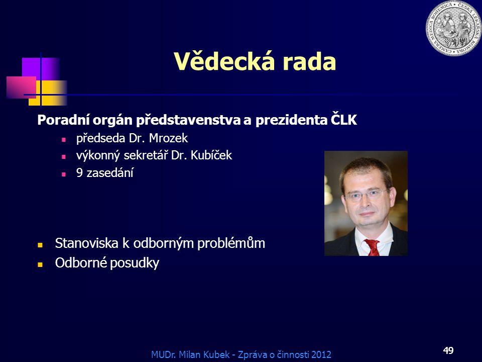 Vědecká rada Poradní orgán představenstva a prezidenta ČLK