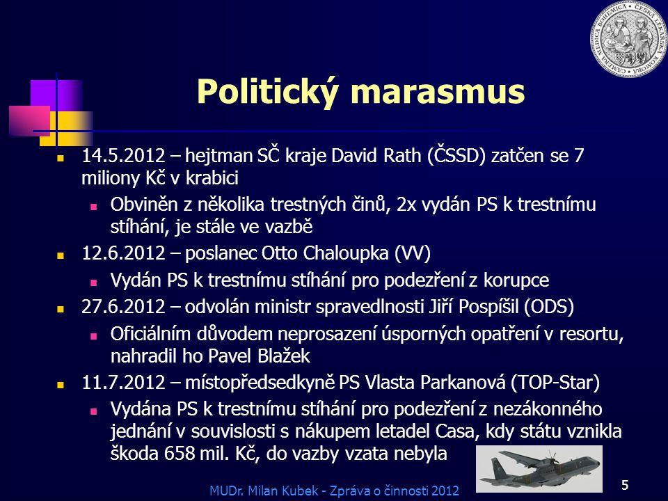 Politický marasmus 14.5.2012 – hejtman SČ kraje David Rath (ČSSD) zatčen se 7 miliony Kč v krabici.