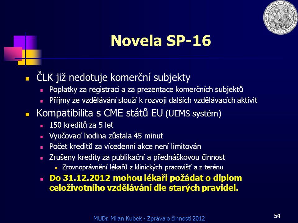 Novela SP-16 ČLK již nedotuje komerční subjekty