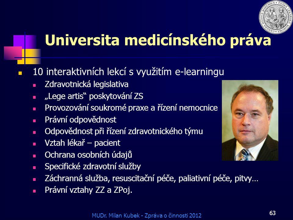 Universita medicínského práva