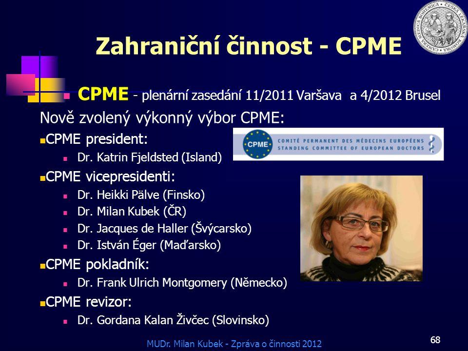 Zahraniční činnost - CPME