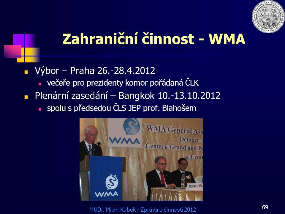 Zahraniční činnost - WMA