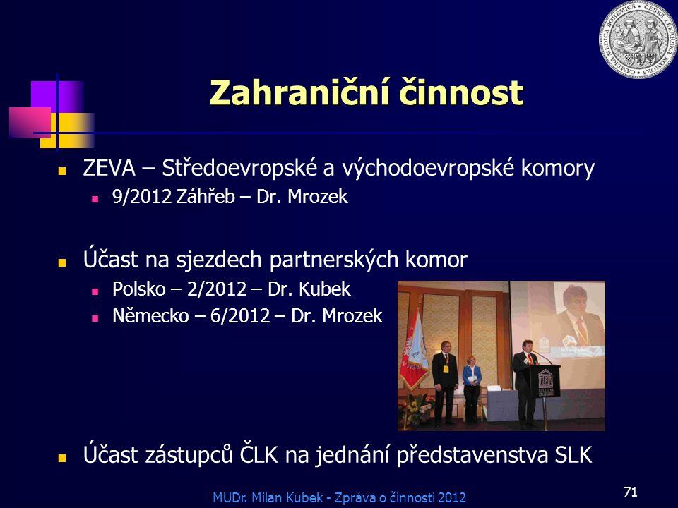 Zahraniční činnost ZEVA – Středoevropské a východoevropské komory