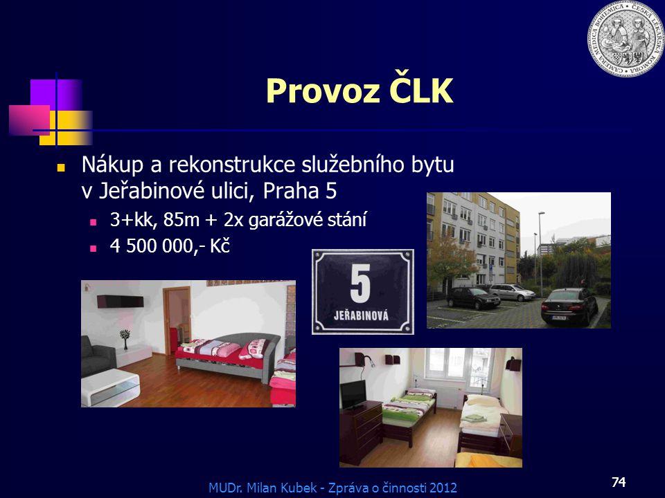 Provoz ČLK Nákup a rekonstrukce služebního bytu v Jeřabinové ulici, Praha 5.