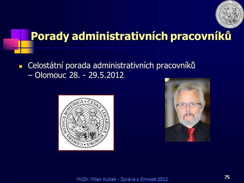Porady administrativních pracovníků