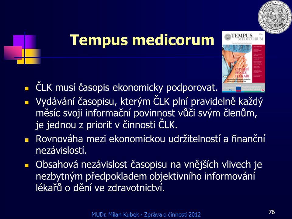 Tempus medicorum ČLK musí časopis ekonomicky podporovat.