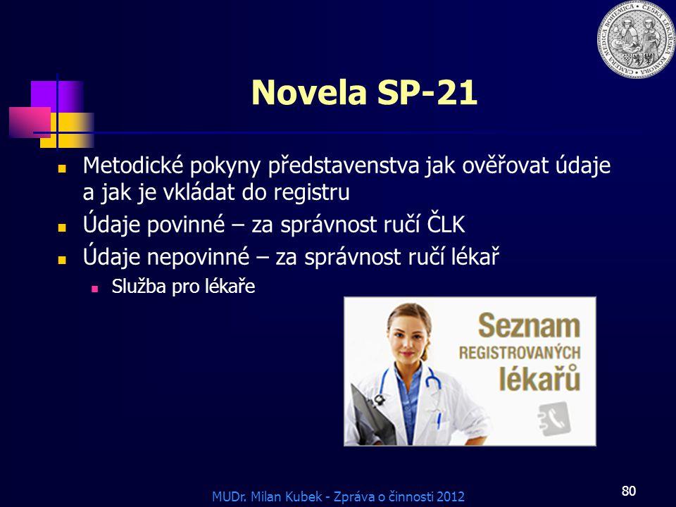 Novela SP-21 Metodické pokyny představenstva jak ověřovat údaje a jak je vkládat do registru. Údaje povinné – za správnost ručí ČLK.