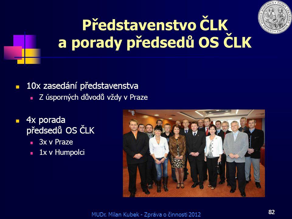 Představenstvo ČLK a porady předsedů OS ČLK