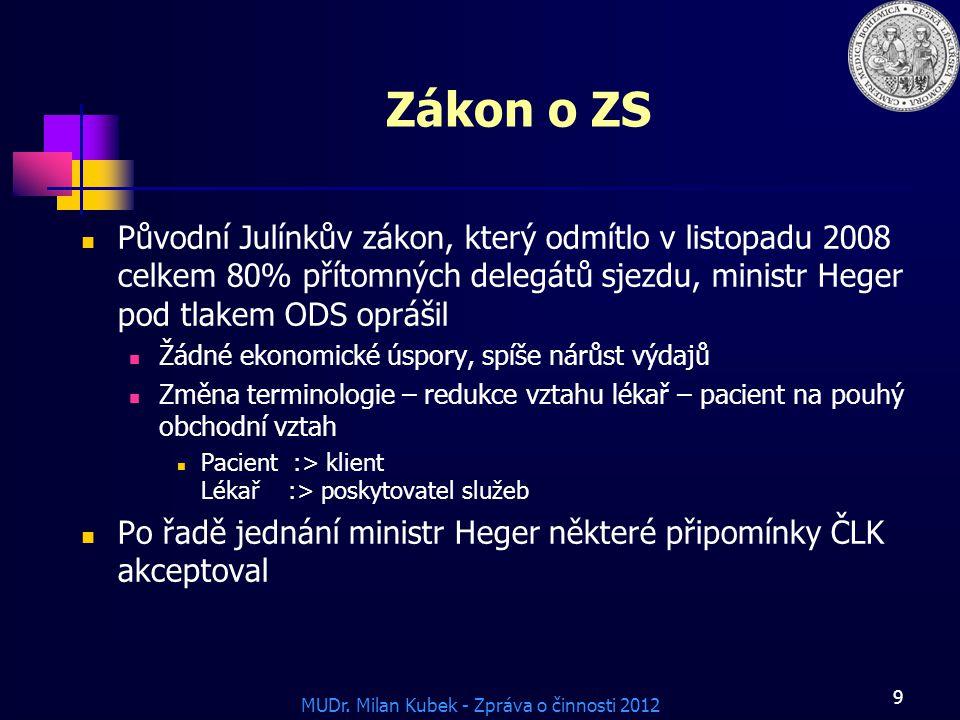 Zákon o ZS Původní Julínkův zákon, který odmítlo v listopadu 2008 celkem 80% přítomných delegátů sjezdu, ministr Heger pod tlakem ODS oprášil.