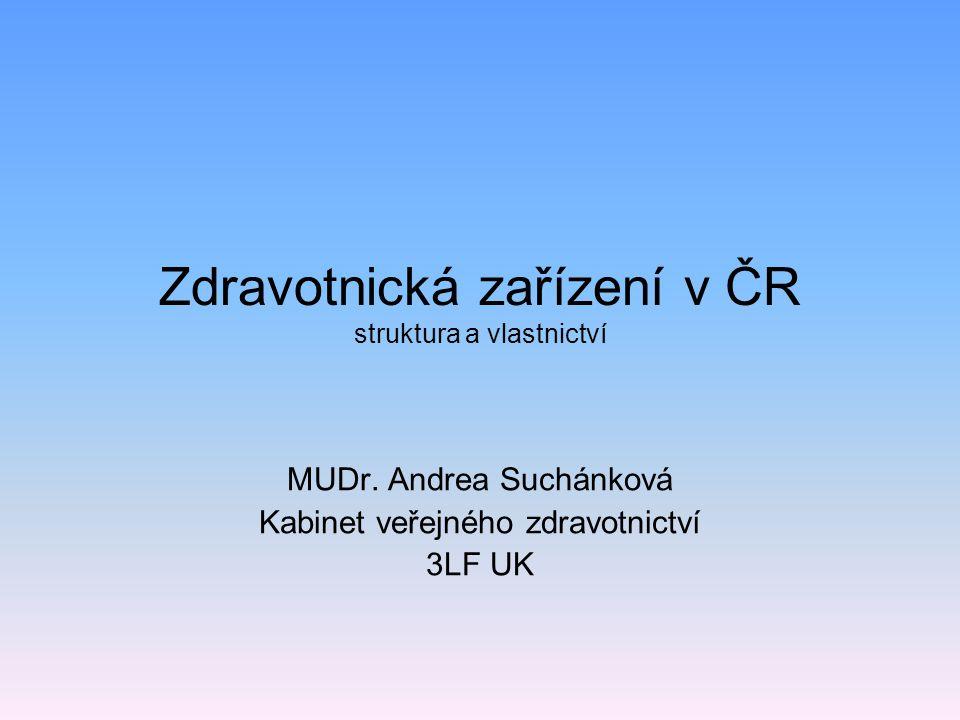 Zdravotnická zařízení v ČR struktura a vlastnictví