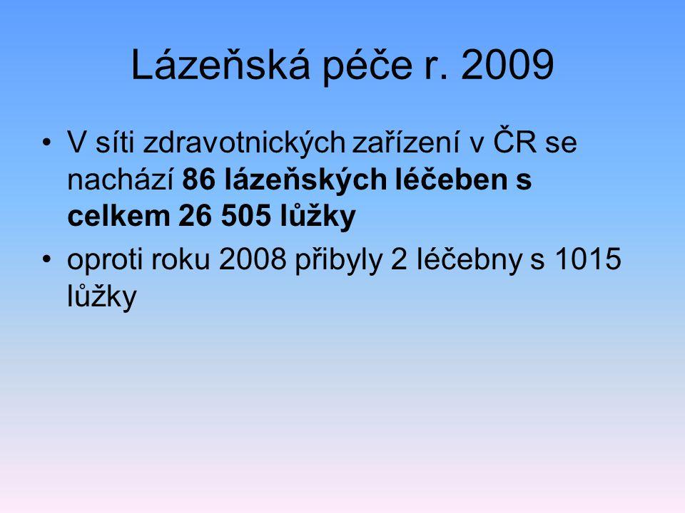 Lázeňská péče r. 2009 V síti zdravotnických zařízení v ČR se nachází 86 lázeňských léčeben s celkem 26 505 lůžky.